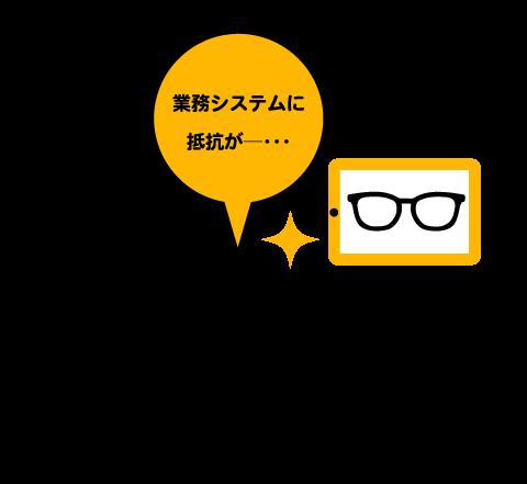 瞬時に判断ができる画面構成を採用!眼鏡業界に特化したシステムだからこそ、通常業務の延長線上での操作性を実現!
