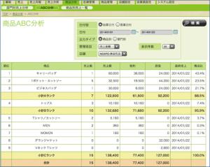 売上分析09